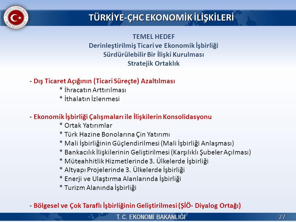 TÜRKİYE-ÇHC EKONOMİK İLİŞKİLERİ T. C. EKONOMİ BAKANLIĞI 27 TEMEL HEDEF Derinleştirilmiş Ticari ve Ekonomik İşbirliği Sürdürülebilir Bir İlişki Kurulma