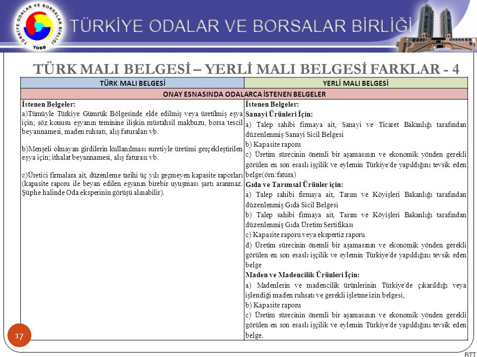 TÜRK MALI BELGESİYERLİ MALI BELGESİ ONAY ESNASINDA ODALARCA İSTENEN BELGELER İstenen Belgeler: a)Tümüyle Türkiye Gümrük Bölgesinde elde edilmiş veya ü
