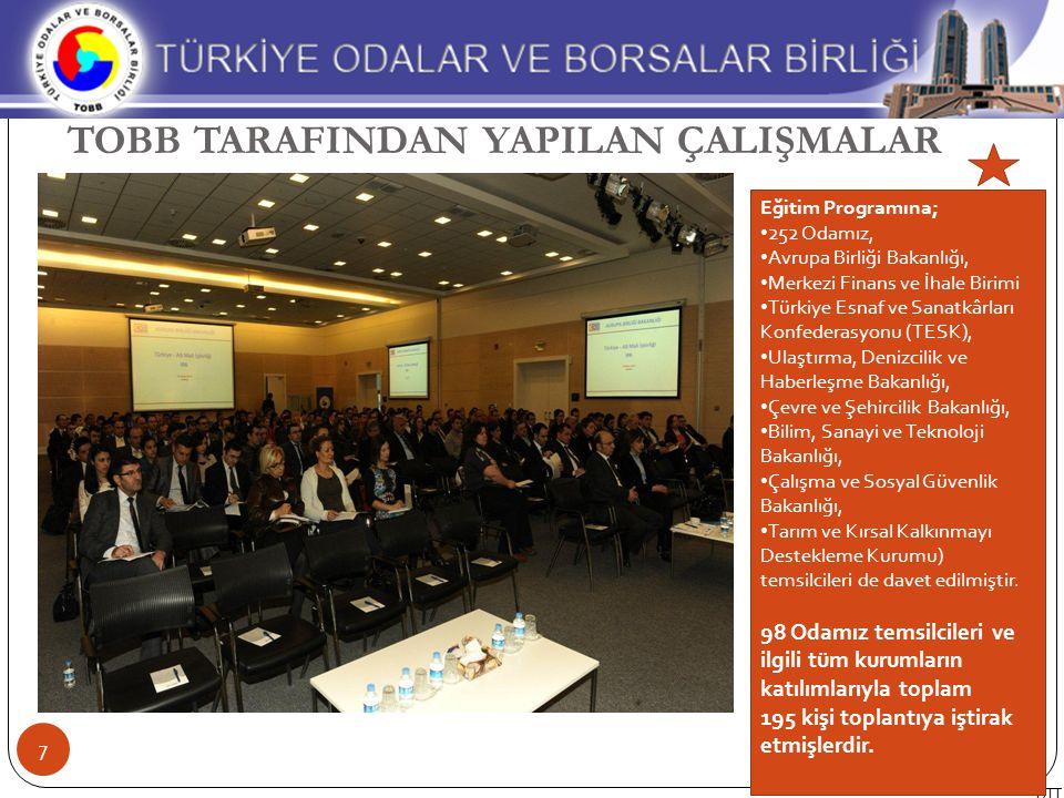 TOBB TARAFINDAN YAPILAN ÇALIŞMALAR 7 BTT Eğitim Programına; 252 Odamız, Avrupa Birliği Bakanlığı, Merkezi Finans ve İhale Birimi Türkiye Esnaf ve Sana