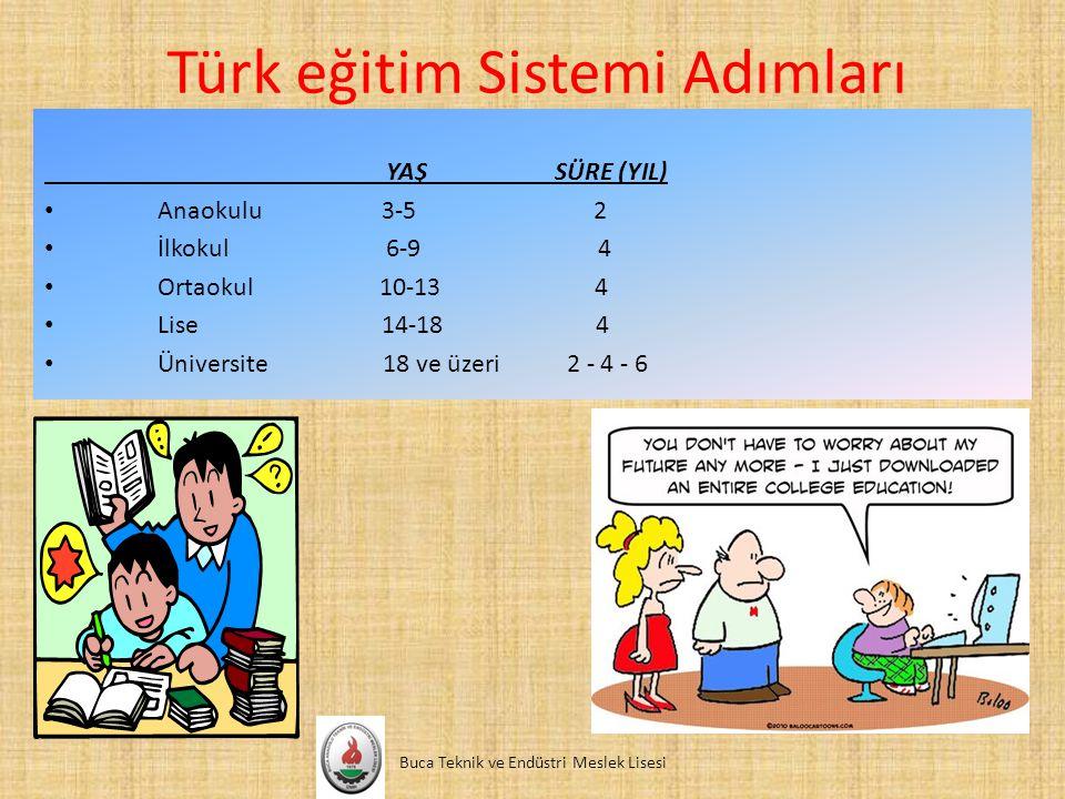 Türk eğitim Sistemi Adımları YAŞ SÜRE (YIL) Anaokulu 3-5 2 İlkokul 6-9 4 Ortaokul 10-13 4 Lise 14-18 4 Üniversite 18 ve üzeri 2 - 4 - 6 Buca Teknik ve