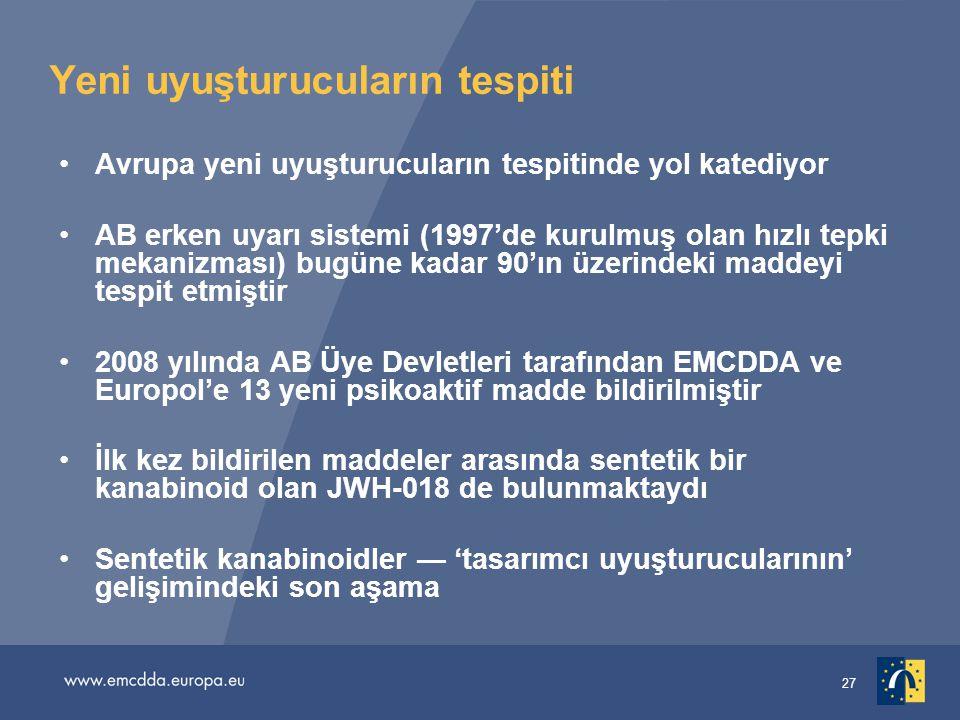27 Yeni uyuşturucuların tespiti Avrupa yeni uyuşturucuların tespitinde yol katediyor AB erken uyarı sistemi (1997'de kurulmuş olan hızlı tepki mekanizması) bugüne kadar 90'ın üzerindeki maddeyi tespit etmiştir 2008 yılında AB Üye Devletleri tarafından EMCDDA ve Europol'e 13 yeni psikoaktif madde bildirilmiştir İlk kez bildirilen maddeler arasında sentetik bir kanabinoid olan JWH-018 de bulunmaktaydı Sentetik kanabinoidler — 'tasarımcı uyuşturucularının' gelişimindeki son aşama
