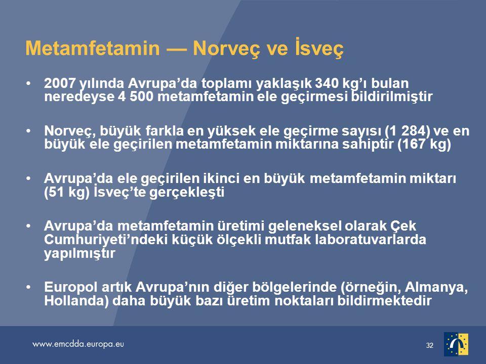 32 Metamfetamin — Norveç ve İsveç 2007 yılında Avrupa'da toplamı yaklaşık 340 kg'ı bulan neredeyse 4 500 metamfetamin ele geçirmesi bildirilmiştir Norveç, büyük farkla en yüksek ele geçirme sayısı (1 284) ve en büyük ele geçirilen metamfetamin miktarına sahiptir (167 kg) Avrupa'da ele geçirilen ikinci en büyük metamfetamin miktarı (51 kg) İsveç'te gerçekleşti Avrupa'da metamfetamin üretimi geleneksel olarak Çek Cumhuriyeti'ndeki küçük ölçekli mutfak laboratuvarlarda yapılmıştır Europol artık Avrupa'nın diğer bölgelerinde (örneğin, Almanya, Hollanda) daha büyük bazı üretim noktaları bildirmektedir