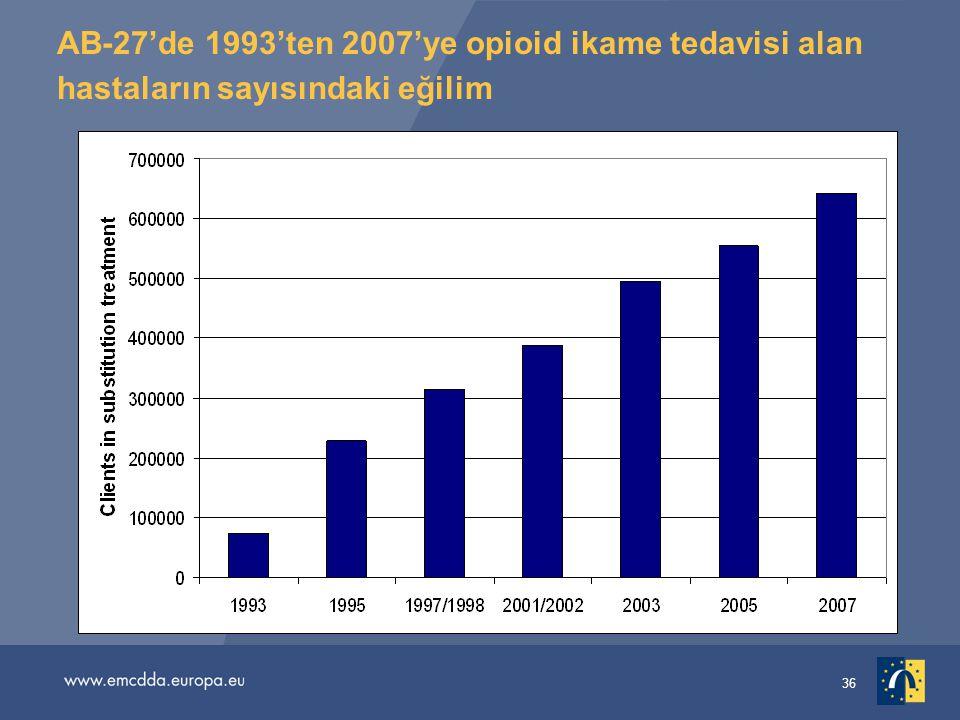 36 AB-27'de 1993'ten 2007'ye opioid ikame tedavisi alan hastaların sayısındaki eğilim