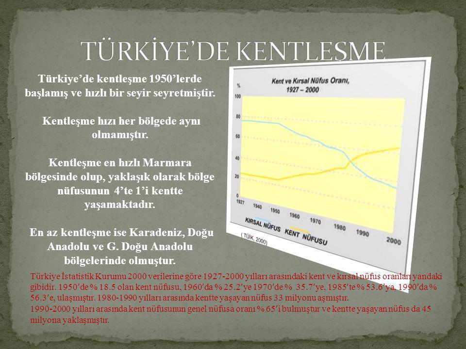 Türkiye'de kentleşme 1950'lerde başlamış ve hızlı bir seyir seyretmiştir.