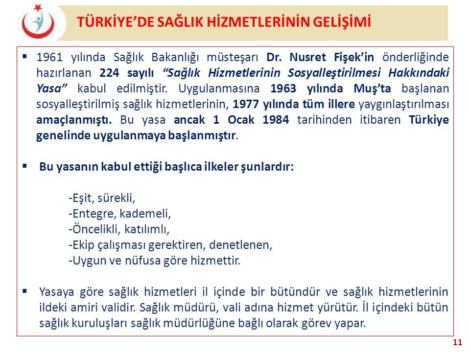 """11 TÜRKİYE'DE SAĞLIK HİZMETLERİNİN GELİŞİMİ  1961 yılında Sağlık Bakanlığı müsteşarı Dr. Nusret Fişek'in önderliğinde hazırlanan 224 sayılı """"Sağlık H"""