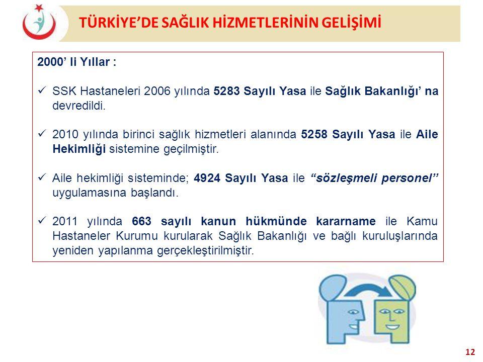 12 TÜRKİYE'DE SAĞLIK HİZMETLERİNİN GELİŞİMİ 2000' li Yıllar : SSK Hastaneleri 2006 yılında 5283 Sayılı Yasa ile Sağlık Bakanlığı' na devredildi. 2010
