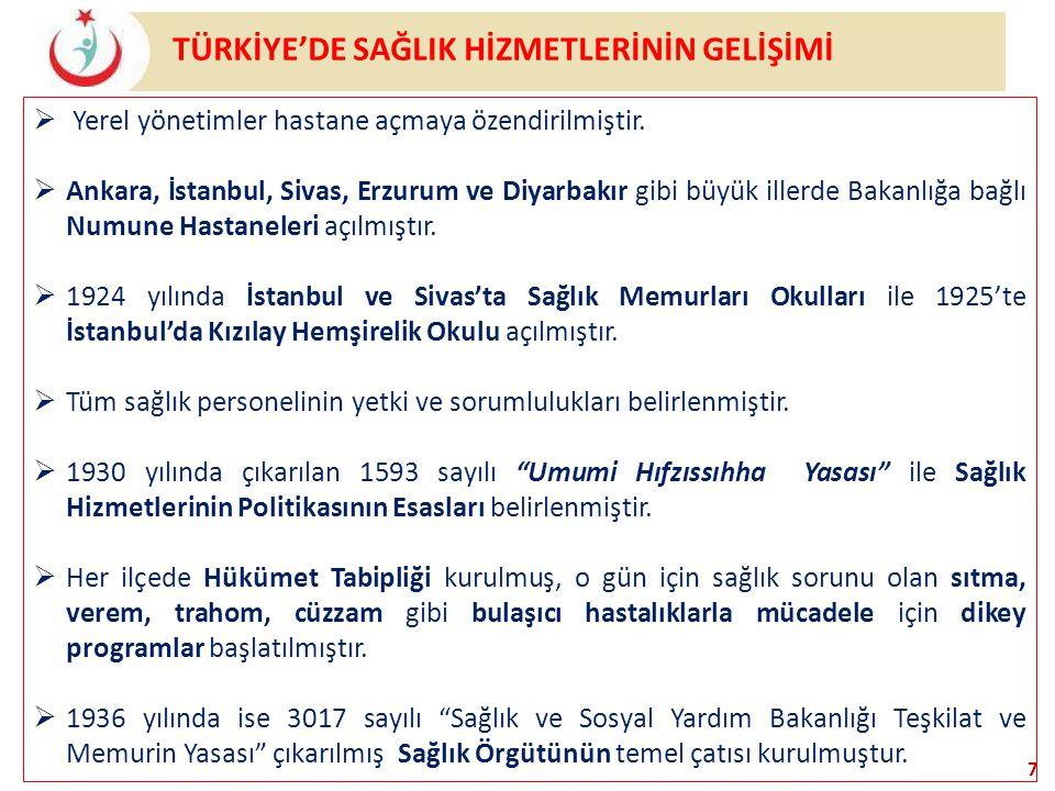 7  Yerel yönetimler hastane açmaya özendirilmiştir.  Ankara, İstanbul, Sivas, Erzurum ve Diyarbakır gibi büyük illerde Bakanlığa bağlı Numune Hastan