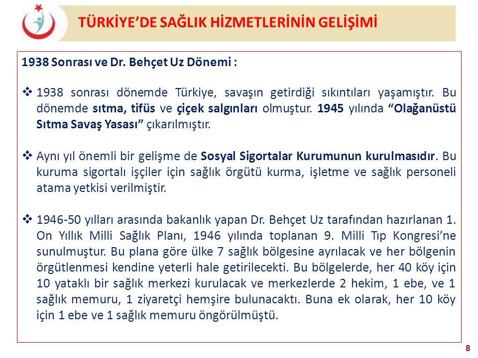 8 1938 Sonrası ve Dr. Behçet Uz Dönemi :  1938 sonrası dönemde Türkiye, savaşın getirdiği sıkıntıları yaşamıştır. Bu dönemde sıtma, tifüs ve çiçek sa