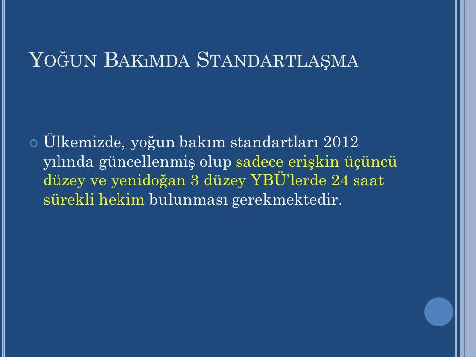 Y OĞUN B AKıMDA S TANDARTLAŞMA Ülkemizde, yoğun bakım standartları 2012 yılında güncellenmiş olup sadece erişkin üçüncü düzey ve yenidoğan 3 düzey YBÜ