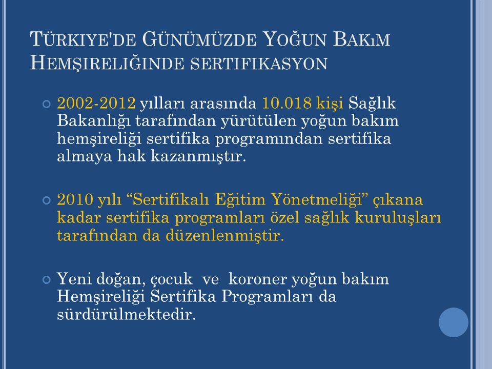 T ÜRKIYE ' DE G ÜNÜMÜZDE Y OĞUN B AKıM H EMŞIRELIĞINDE SERTIFIKASYON 2002-2012 yılları arasında 10.018 kişi Sağlık Bakanlığı tarafından yürütülen yoğu