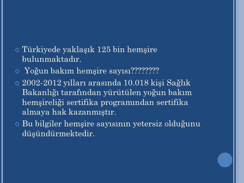 Türkiyede yaklaşık 125 bin hemşire bulunmaktadır. Yoğun bakım hemşire sayısı???????? 2002-2012 yılları arasında 10.018 kişi Sağlık Bakanlığı tarafında