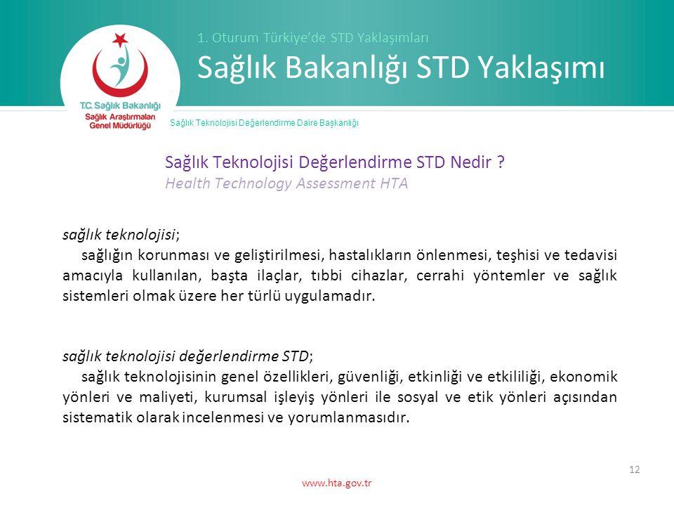 www.hta.gov.tr 12 Sağlık Teknolojisi Değerlendirme Daire Başkanlığı 1.