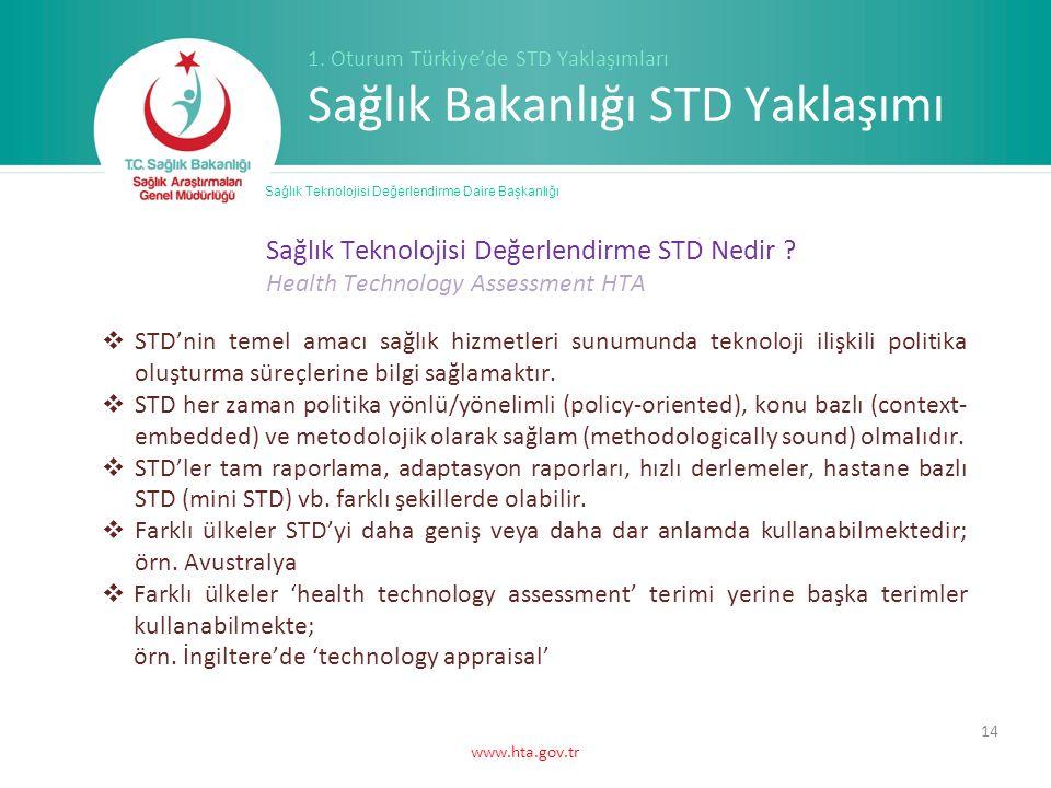 www.hta.gov.tr 14 Sağlık Teknolojisi Değerlendirme Daire Başkanlığı 1.