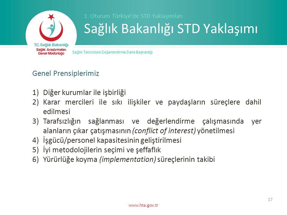 www.hta.gov.tr 17 Sağlık Teknolojisi Değerlendirme Daire Başkanlığı 1.