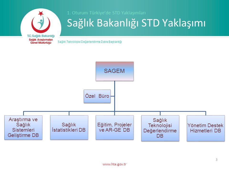 www.hta.gov.tr 3 Sağlık Teknolojisi Değerlendirme Daire Başkanlığı 1.