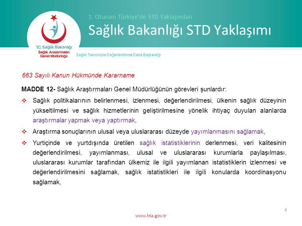 www.hta.gov.tr 4 Sağlık Teknolojisi Değerlendirme Daire Başkanlığı 1.