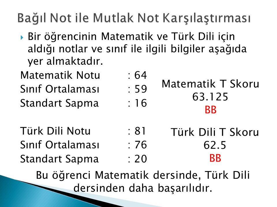  Bir öğrencinin Matematik ve Türk Dili için aldığı notlar ve sınıf ile ilgili bilgiler aşağıda yer almaktadır. Matematik Notu: 64 Sınıf Ortalaması: 5