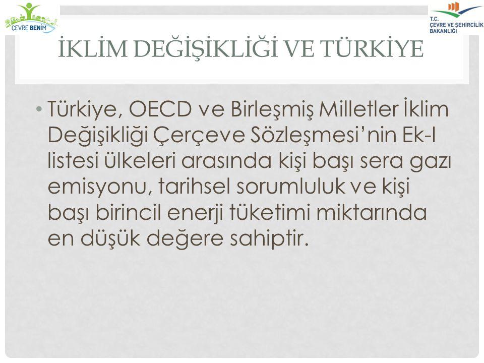 İKLİM DEĞİŞİKLİĞİ VE TÜRKİYE Türkiye, OECD ve Birleşmiş Milletler İklim Değişikliği Çerçeve Sözleşmesi'nin Ek-I listesi ülkeleri arasında kişi başı se