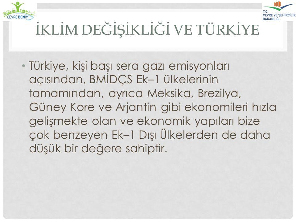 İKLİM DEĞİŞİKLİĞİ VE TÜRKİYE Türkiye, kişi başı sera gazı emisyonları açısından, BMİDÇS Ek–1 ülkelerinin tamamından, ayrıca Meksika, Brezilya, Güney K