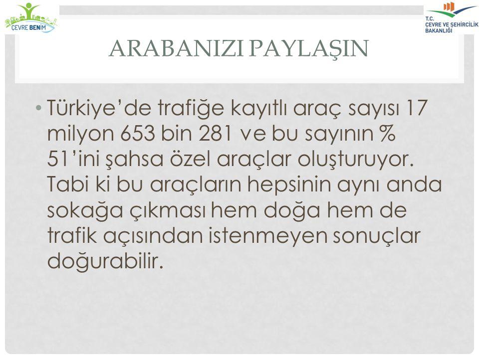 ARABANIZI PAYLAŞIN Türkiye'de trafiğe kayıtlı araç sayısı 17 milyon 653 bin 281 ve bu sayının % 51'ini şahsa özel araçlar oluşturuyor. Tabi ki bu araç