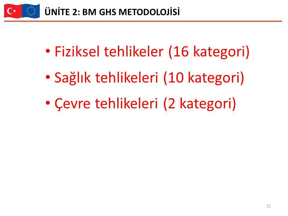 31 Fiziksel tehlikeler (16 kategori) Sağlık tehlikeleri (10 kategori) Çevre tehlikeleri (2 kategori) ÜNİTE 2: BM GHS METODOLOJİSİ