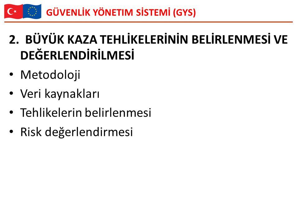 GÜVENLİK YÖNETIM SİSTEMİ (GYS) 2.