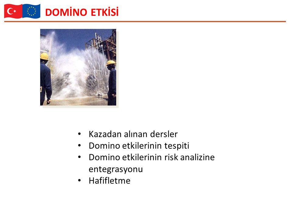 DOMİNO ETKİSİ Kazadan alınan dersler Domino etkilerinin tespiti Domino etkilerinin risk analizine entegrasyonu Hafifletme