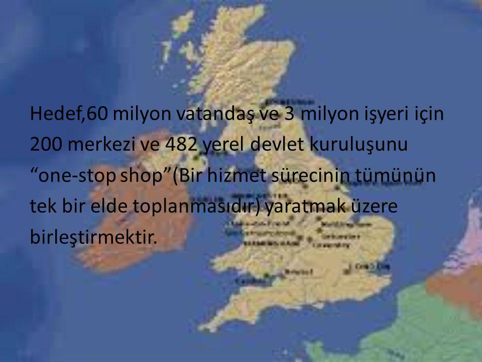 İngiltere'de,2003 de devlet hizmetlerinin %25'inin,2005 de %50'sinin,2008 de %100 ünün internet üzerinden yürütülmesi hedeflenmiştir.