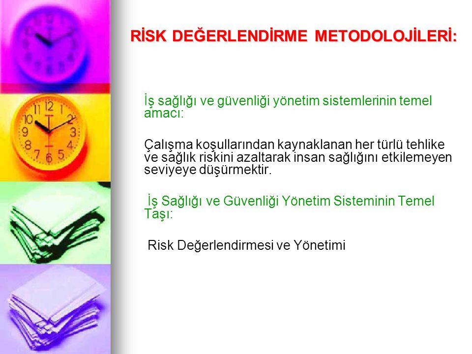 MESLEK HASTALIĞI RİSK YÖNETİM PROSESİ Tehlikenin Tanımlanması Kişisel Özellikler Sınır Değerler Risklerin Analizi Riskin Değerlendirilmesi (Doz-Yanıt