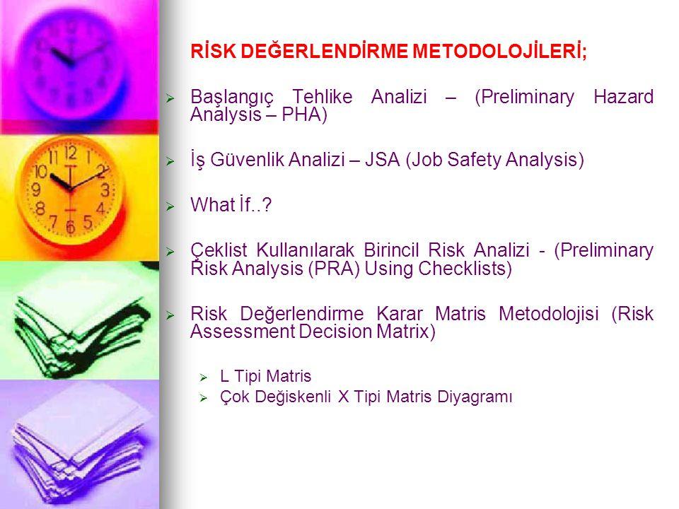 İKI TEMEL RISK ANALIZ YÖNTEMI MEVCUTTUR. Kantitatif Risk Analizi Kantitatif risk analizinde, riski hesaplarken matematiksel teoremler kullanılarak ris