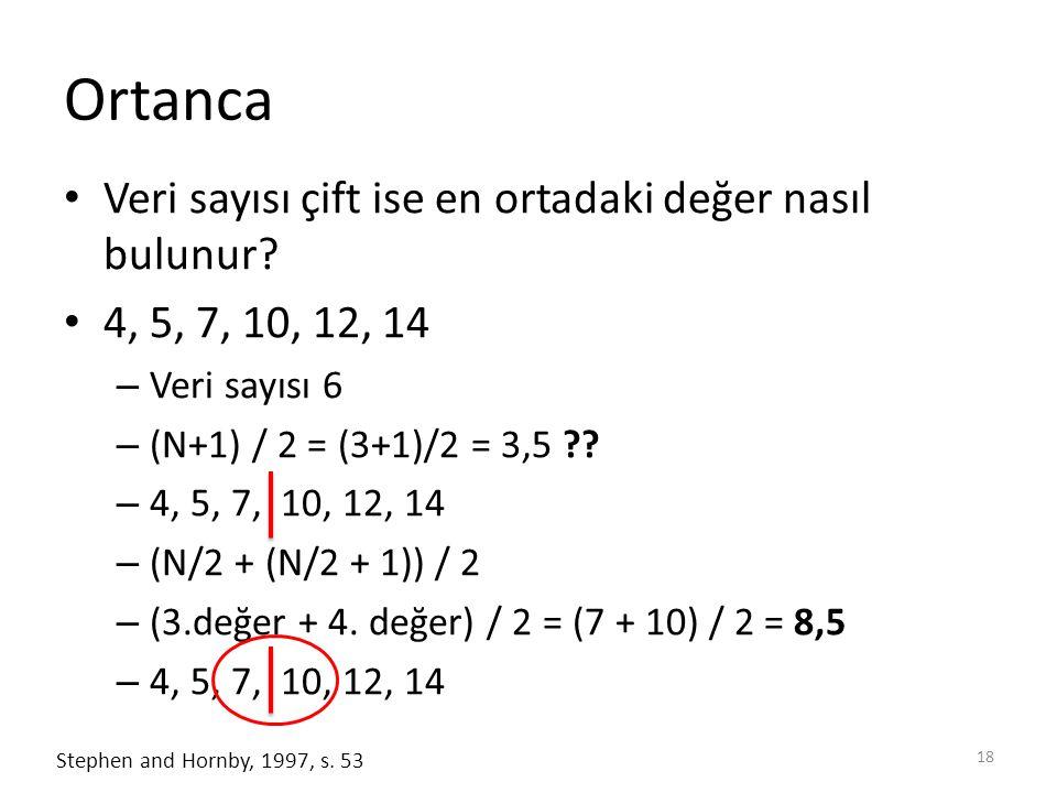 Ortanca Veri sayısı çift ise en ortadaki değer nasıl bulunur? 4, 5, 7, 10, 12, 14 – Veri sayısı 6 – (N+1) / 2 = (3+1)/2 = 3,5 ?? – 4, 5, 7, 10, 12, 14