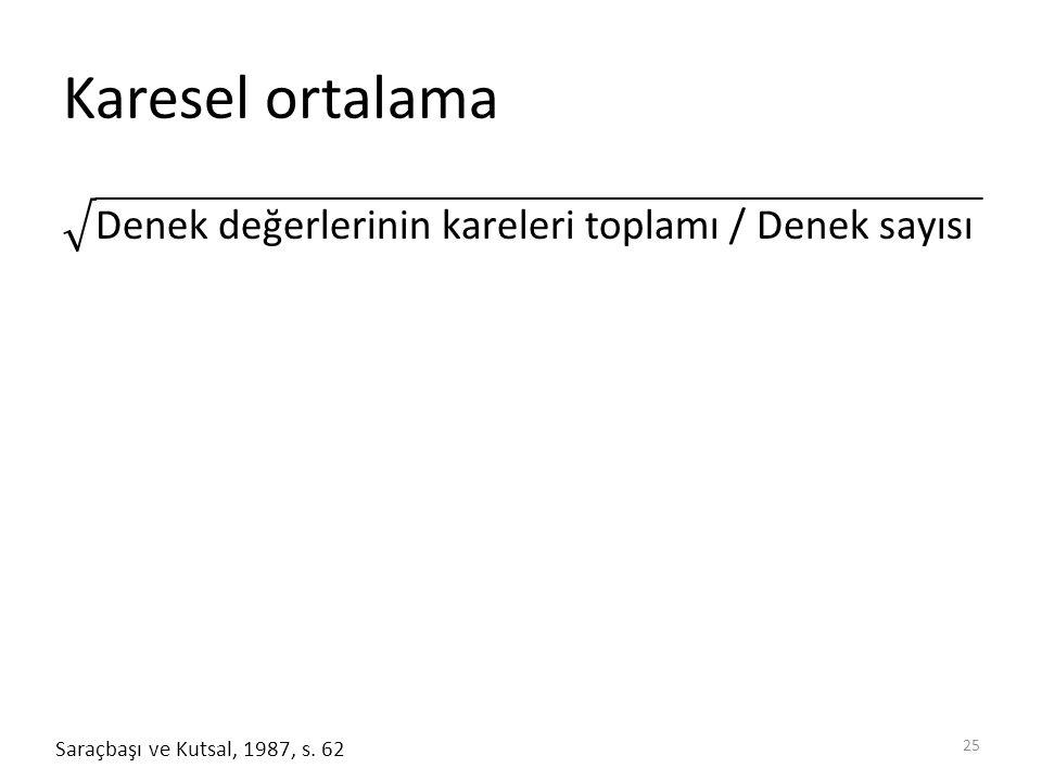 Karesel ortalama 25 Saraçbaşı ve Kutsal, 1987, s. 62