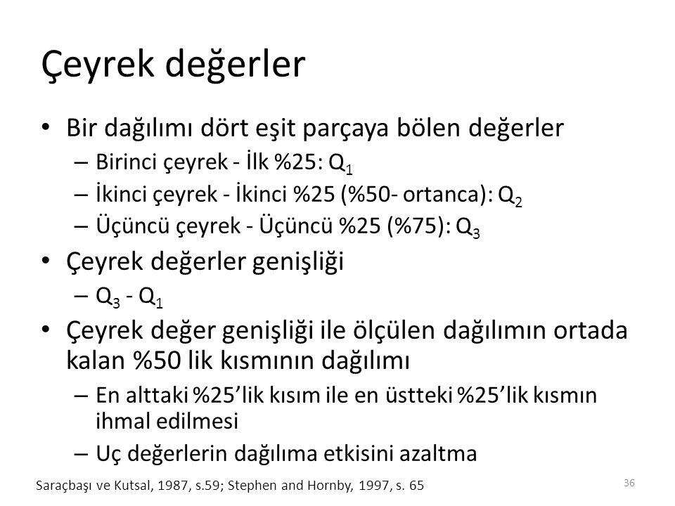 Çeyrek değerler Bir dağılımı dört eşit parçaya bölen değerler – Birinci çeyrek - İlk %25: Q 1 – İkinci çeyrek - İkinci %25 (%50- ortanca): Q 2 – Üçünc