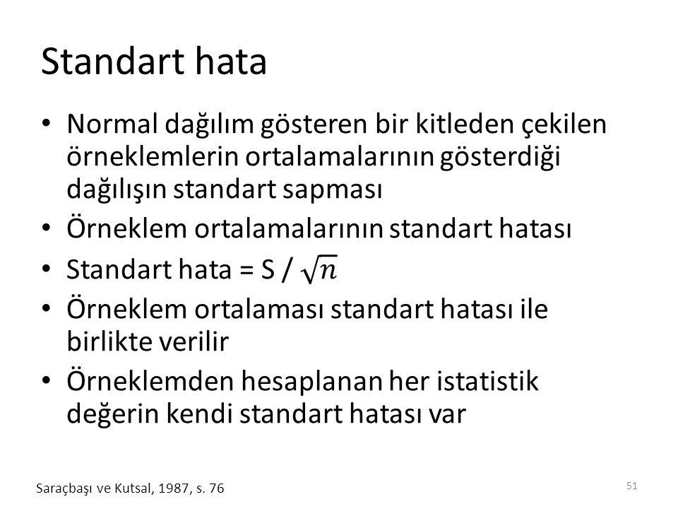 Standart hata 51 Saraçbaşı ve Kutsal, 1987, s. 76