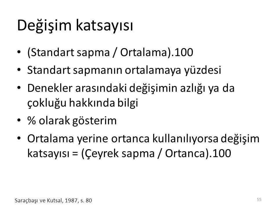 Değişim katsayısı (Standart sapma / Ortalama).100 Standart sapmanın ortalamaya yüzdesi Denekler arasındaki değişimin azlığı ya da çokluğu hakkında bil