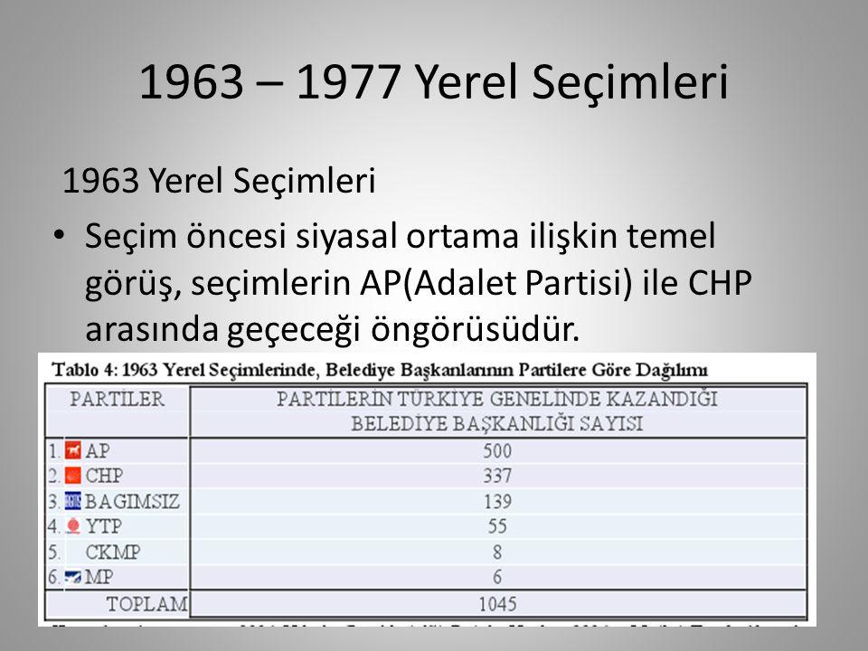 1963 – 1977 Yerel Seçimleri 1963 Yerel Seçimleri 1030 belediye başkanı ve 42.000 muhtarın seçildiği bu seçimde, 14 milyon seçmen 1955'den beri ilk kez yerel yönetimler için sandık başına gitmiştir.