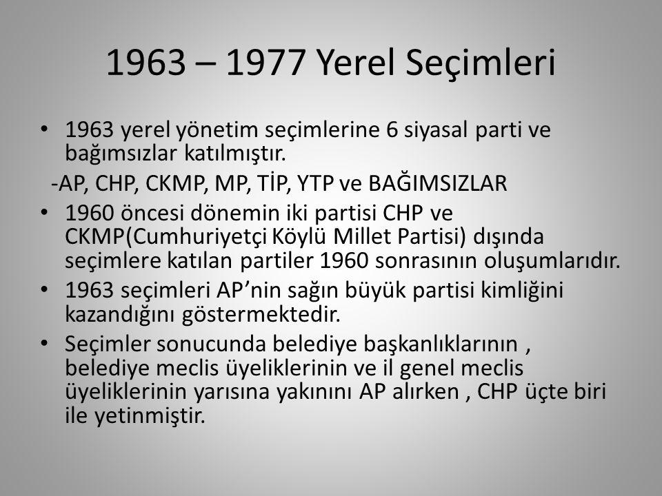 1963 – 1977 Yerel Seçimleri 1963 Yerel Seçimleri Seçim öncesi siyasal ortama ilişkin temel görüş, seçimlerin AP(Adalet Partisi) ile CHP arasında geçeceği öngörüsüdür.