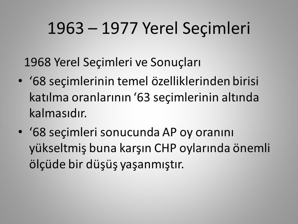 1963 – 1977 Yerel Seçimleri 1968 Yerel Seçimleri Bu seçimin önemli özelliği seçimlerin CHP ve TİP'in karşı çıkmasına rağmen 17 eylül 1967'de yapılması gerekirken 2 haziran 1968'e ertelenmesidir.