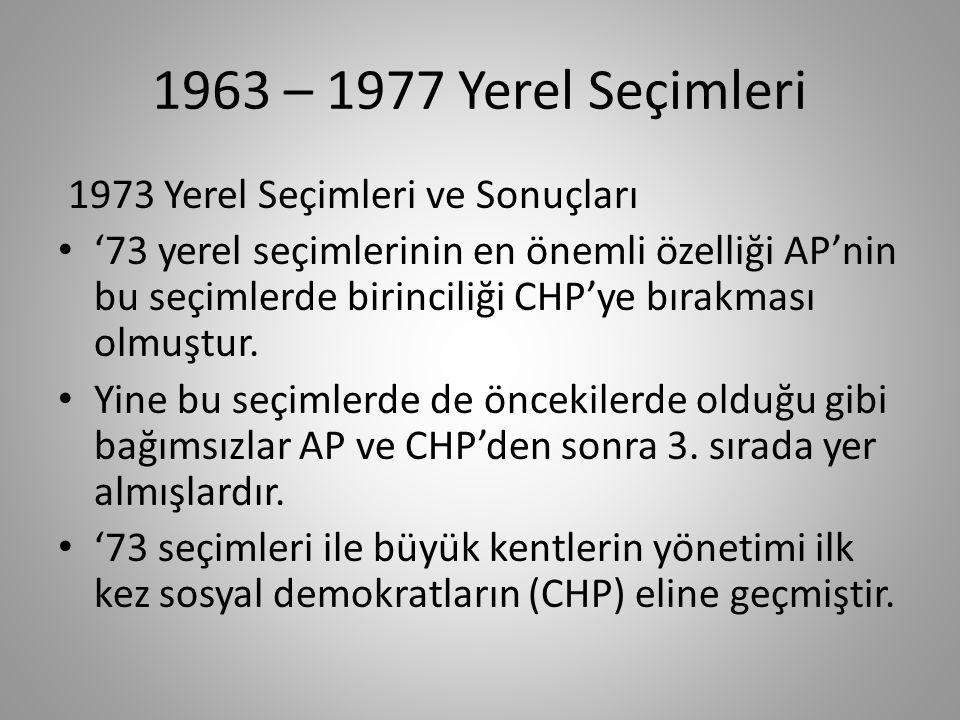 1963 – 1977 Yerel Seçimleri 1973 Yerel Seçimleri 1973 Yerel Seçimleri, 1973 Genel Seçimleri nden yaklaşık iki ay sonra 9 Aralık 1973 te yapılmıştır.