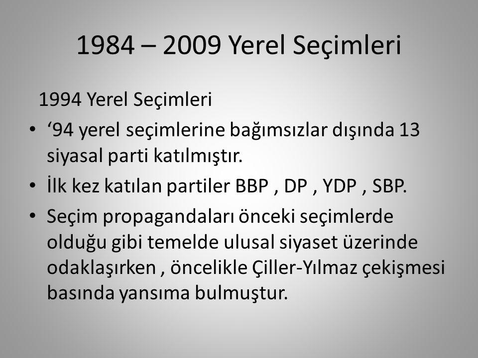 1984 – 2009 Yerel Seçimleri 1994 Yerel Seçimleri Öncesi Siyasal Ortam Genel olarak seçim öncesi siyasal ortam iki eksende değerlendirilebilir.