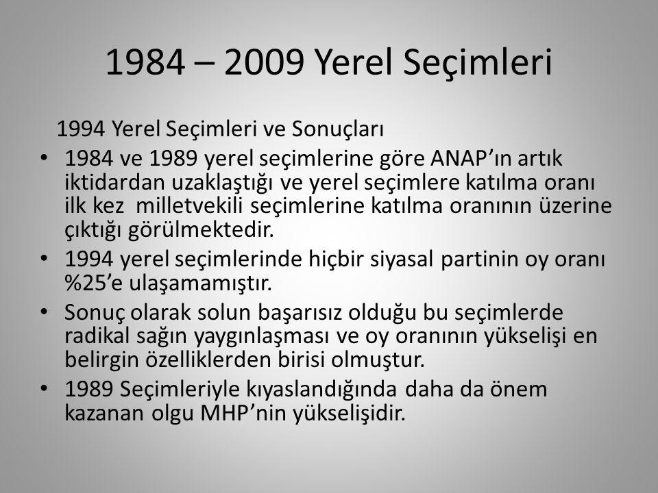 1984 – 2009 Yerel Seçimleri 1994 Yerel Seçimleri '94 yerel seçimlerine bağımsızlar dışında 13 siyasal parti katılmıştır.