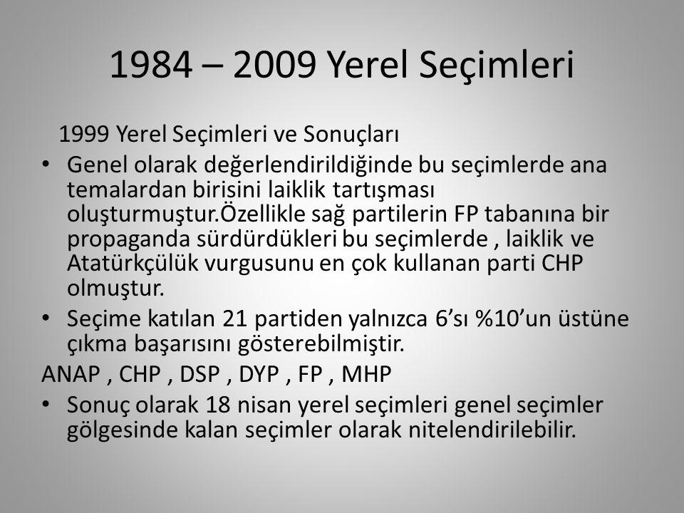 1984 – 2009 Yerel Seçimleri 1999 Yerel Seçimleri 99'da yapılan yerel seçimlere 21 parti katılmıştır.
