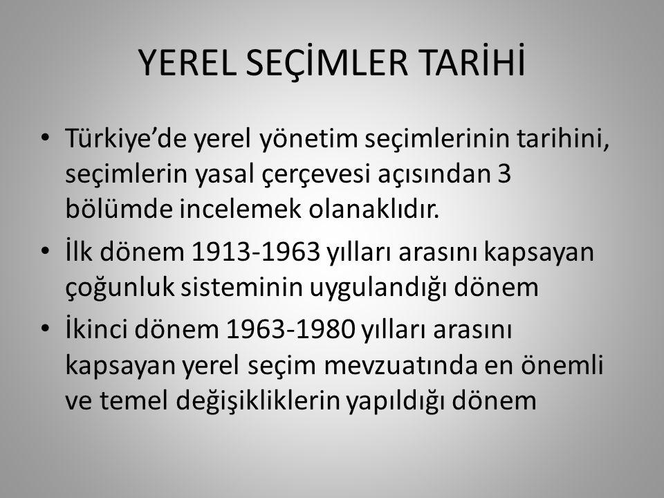 TÜRKİYE'DE YEREL YÖNETİM SEÇİMLERİNİN TARİHİ