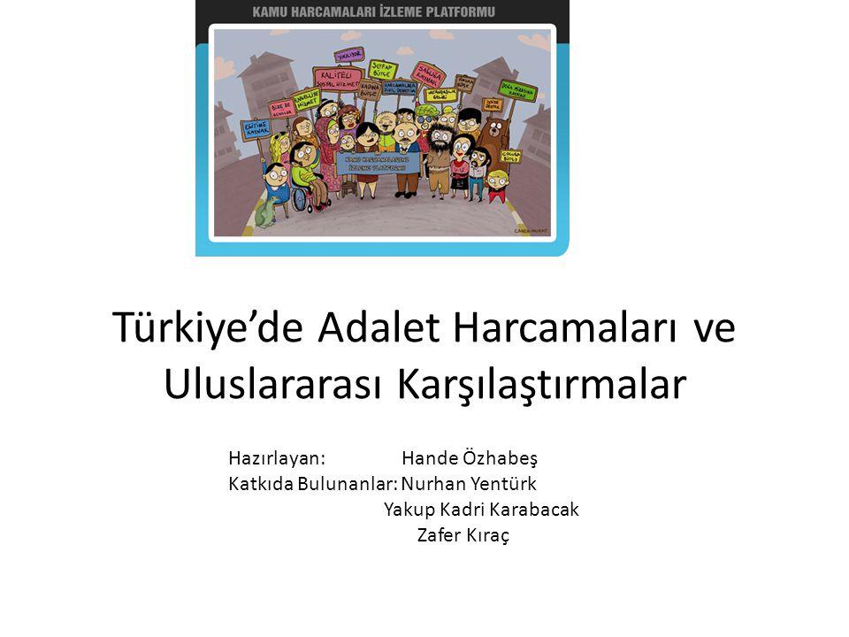 Kaynak: Adalet Bakanlığı Ödenek Cetveli, 2012, www.bumko.gov.tr