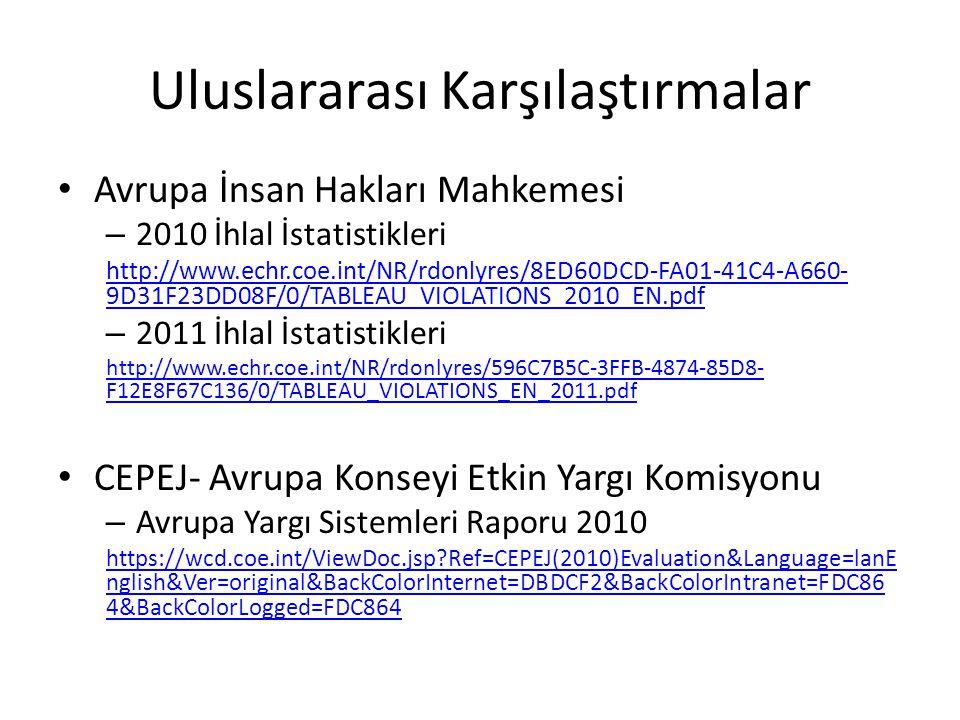 Uluslararası Karşılaştırmalar Avrupa İnsan Hakları Mahkemesi – 2010 İhlal İstatistikleri http://www.echr.coe.int/NR/rdonlyres/8ED60DCD-FA01-41C4-A660-