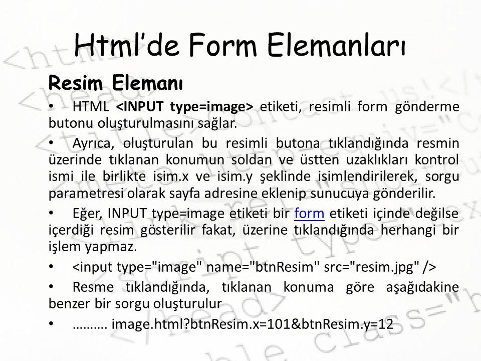 Html'de Form Elemanları Resim Elemanı HTML etiketi, resimli form gönderme butonu oluşturulmasını sağlar. Ayrıca, oluşturulan bu resimli butona tıkland