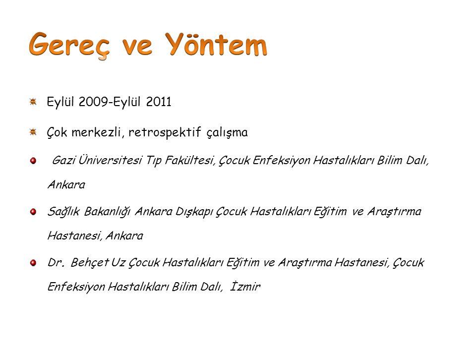 Eylül 2009-Eylül 2011 Çok merkezli, retrospektif çalışma Gazi Üniversitesi Tıp Fakültesi, Çocuk Enfeksiyon Hastalıkları Bilim Dalı, Ankara Sağlık Baka