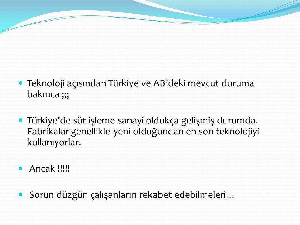 Teknoloji açısından Türkiye ve AB'deki mevcut duruma bakınca ;;; Türkiye'de süt işleme sanayi oldukça gelişmiş durumda. Fabrikalar genellikle yeni old