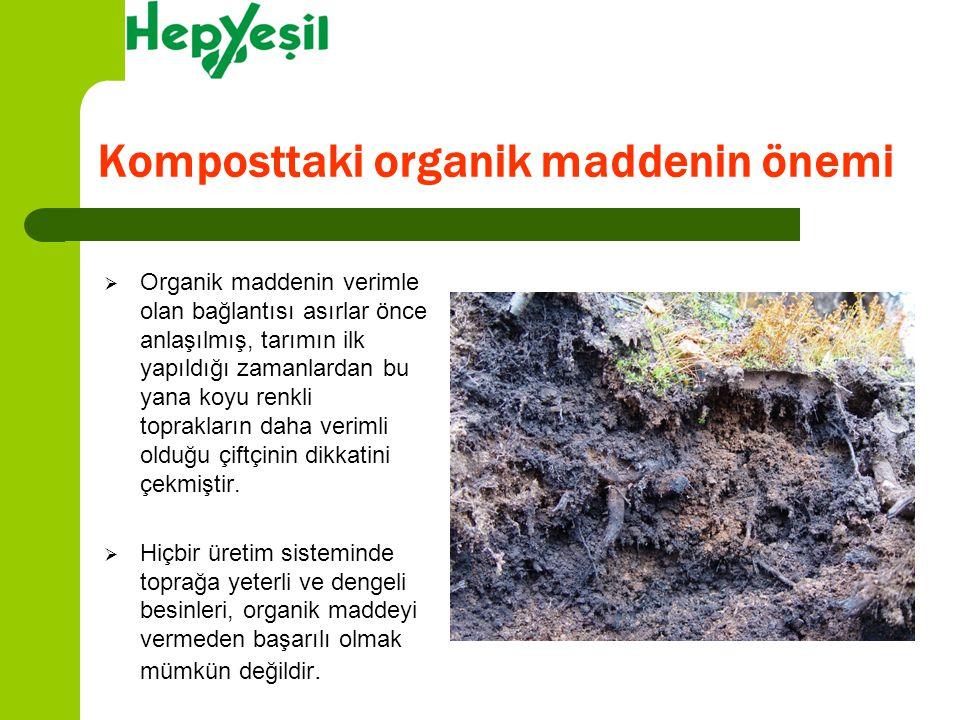 Komposttaki organik maddenin önemi  Organik maddenin verimle olan bağlantısı asırlar önce anlaşılmış, tarımın ilk yapıldığı zamanlardan bu yana koyu