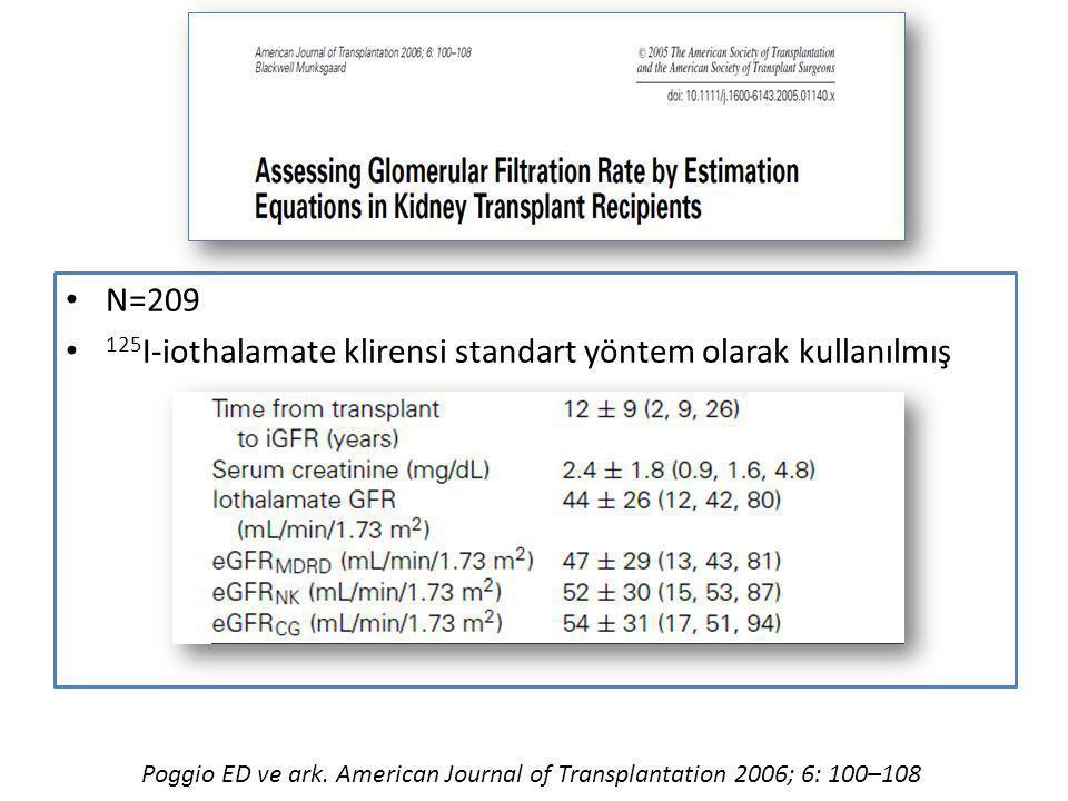 N=209 125 I-iothalamate klirensi standart yöntem olarak kullanılmış Poggio ED ve ark.